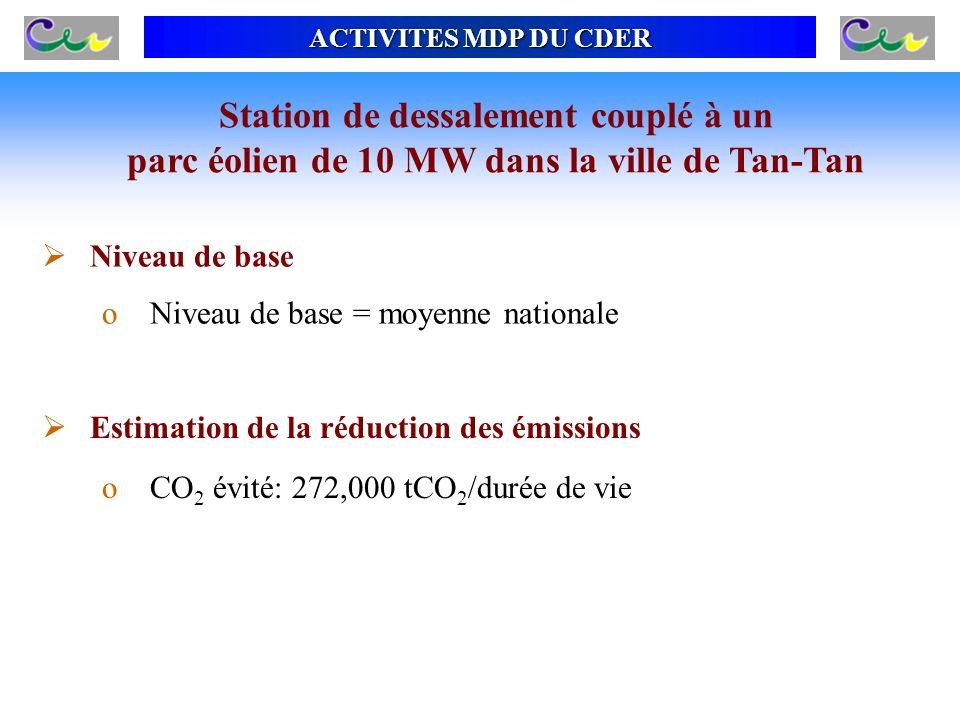 ACTIVITES MDP DU CDER Niveau de base oNiveau de base = moyenne nationale Estimation de la réduction des émissions oCO 2 évité: 272,000 tCO 2 /durée de