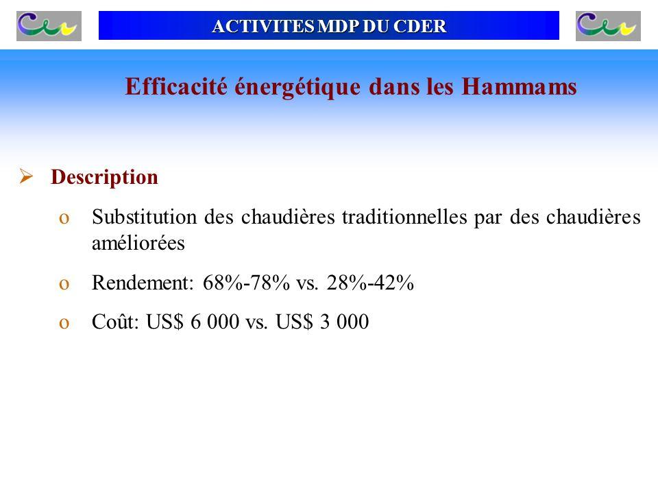 Description oSubstitution des chaudières traditionnelles par des chaudières améliorées oRendement: 68%-78% vs. 28%-42% oCoût: US$ 6 000 vs. US$ 3 000