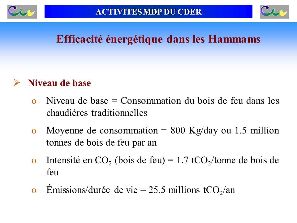 Projet des chauffe-eau solaires dans les hôpitaux publiques Niveau de base oNiveau de base = Consommation du bois de feu dans les chaudières tradition
