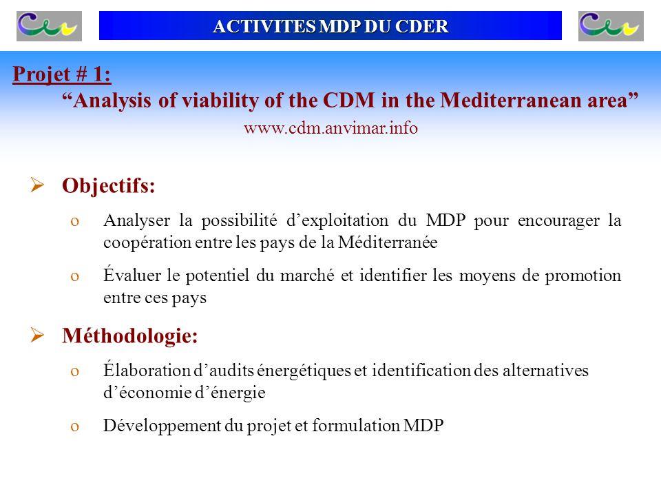 Projet # 1: Analysis of viability of the CDM in the Mediterranean area www.cdm.anvimar.info Objectifs: oAnalyser la possibilité dexploitation du MDP p