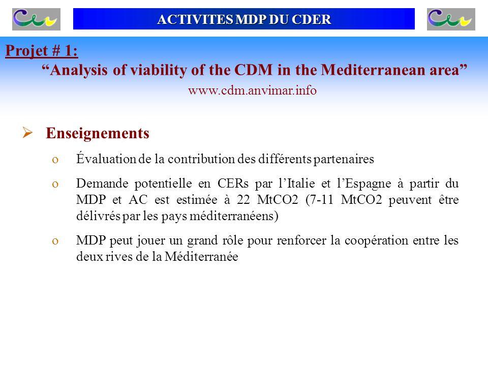 Enseignements oÉvaluation de la contribution des différents partenaires oDemande potentielle en CERs par lItalie et lEspagne à partir du MDP et AC est