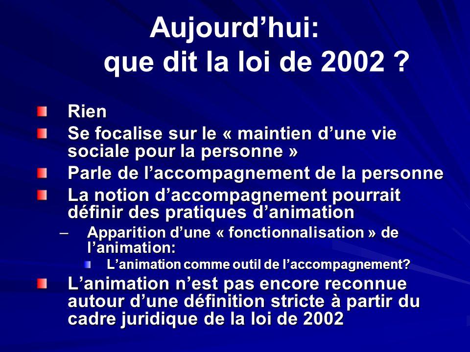 Aujourdhui: que dit la loi de 2002 ? Rien Se focalise sur le « maintien dune vie sociale pour la personne » Parle de laccompagnement de la personne La