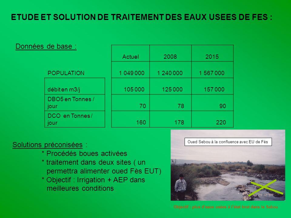 ETUDE ET SOLUTION DE TRAITEMENT DES EAUX USEES DE FES : Données de base : Actuel20082015 POPULATION 1 049 000 1 240 000 1 567 000 débit en m3/j 105 00