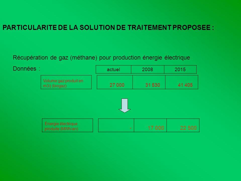 PARTICULARITE DE LA SOLUTION DE TRAITEMENT PROPOSEE : Récupération de gaz (méthane) pour production énergie électrique Données : Volume gaz produit en