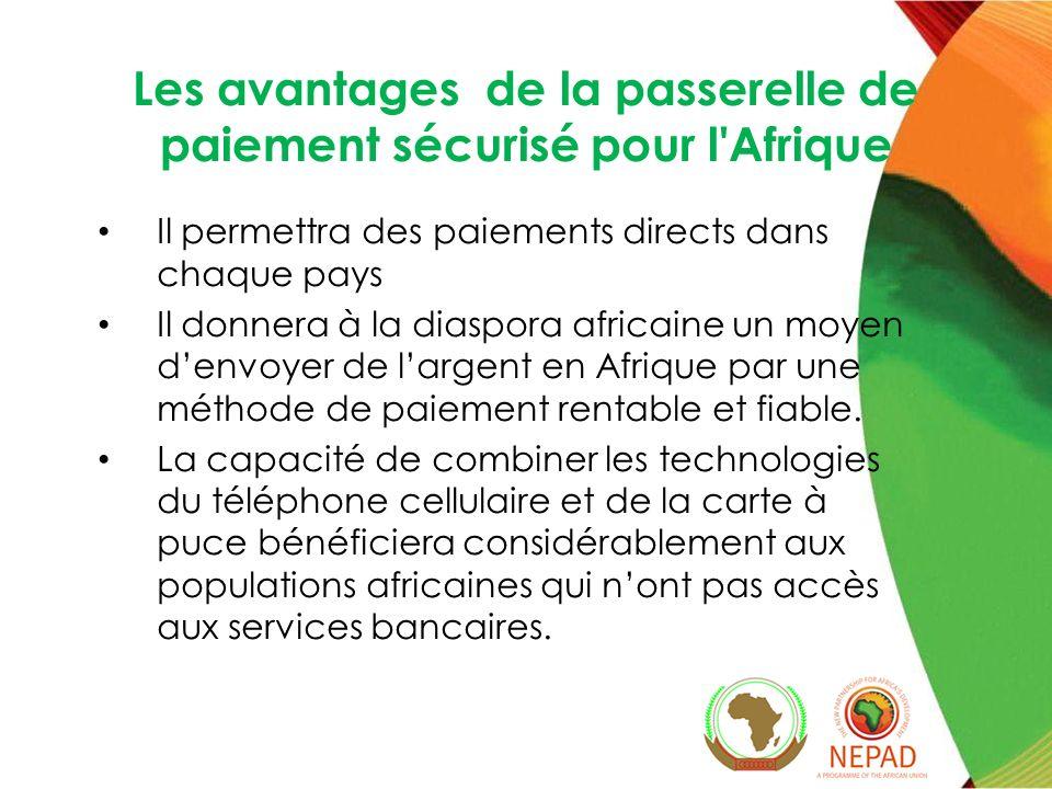 Les avantages de la passerelle de paiement sécurisé pour l Afrique Il permettra des paiements directs dans chaque pays Il donnera à la diaspora africaine un moyen denvoyer de largent en Afrique par une méthode de paiement rentable et fiable.