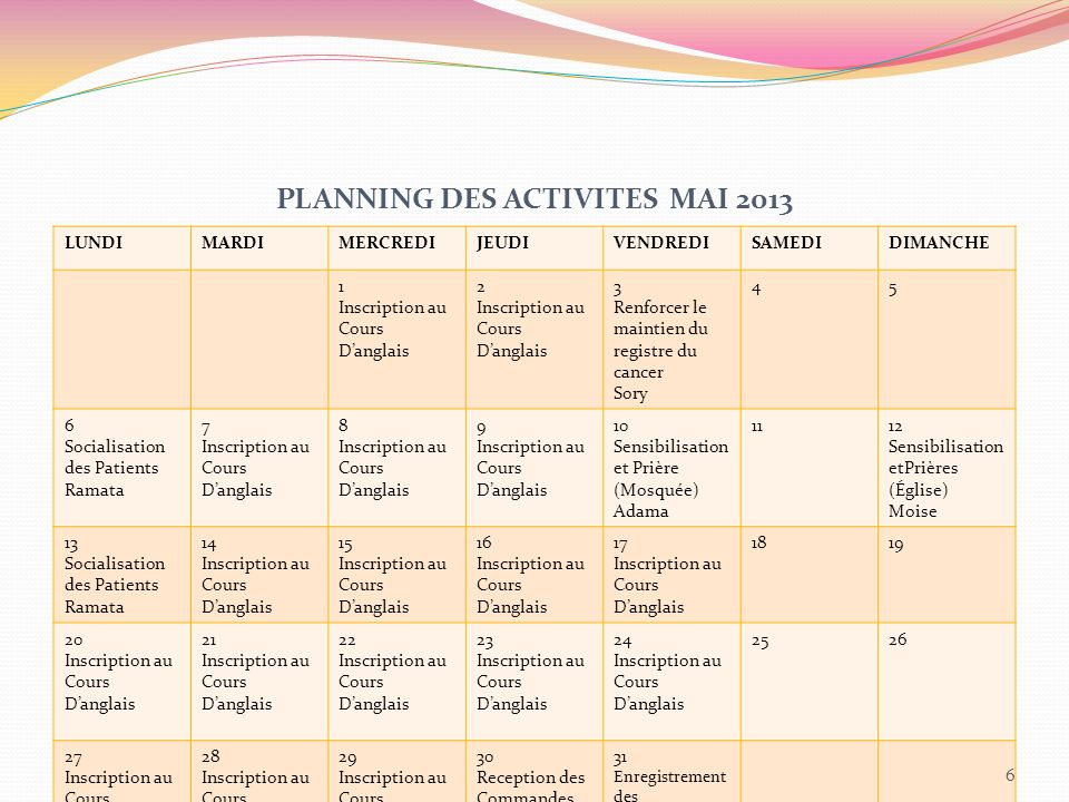 PLANNING DES ACTIVITES MAI 2013 LUNDIMARDIMERCREDIJEUDIVENDREDISAMEDIDIMANCHE 1 Inscription au Cours Danglais 2 Inscription au Cours Danglais 3 Renforcer le maintien du registre du cancer Sory 45 6 Socialisation des Patients Ramata 7 Inscription au Cours Danglais 8 Inscription au Cours Danglais 9 Inscription au Cours Danglais 10 Sensibilisation et Prière (Mosquée) Adama 1112 Sensibilisation etPrières (Église) Moise 13 Socialisation des Patients Ramata 14 Inscription au Cours Danglais 15 Inscription au Cours Danglais 16 Inscription au Cours Danglais 17 Inscription au Cours Danglais 1819 20 Inscription au Cours Danglais 21 Inscription au Cours Danglais 22 Inscription au Cours Danglais 23 Inscription au Cours Danglais 24 Inscription au Cours Danglais 2526 27 Inscription au Cours Danglais 28 Inscription au Cours Danglais 29 Inscription au Cours Danglais 30 Reception des Commandes Ozo et Yacou 31 Enregistrement des Commandes Ozo et Yacou 6