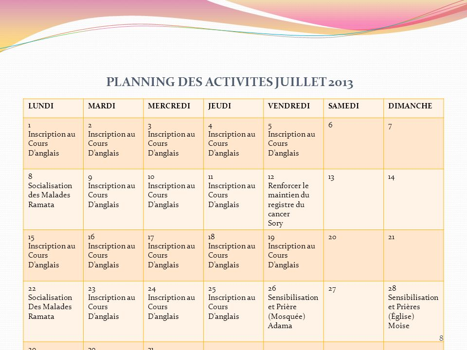 PLANNING DES ACTIVITES JUILLET 2013 LUNDIMARDIMERCREDIJEUDIVENDREDISAMEDIDIMANCHE 1 Inscription au Cours Danglais 2 Inscription au Cours Danglais 3 Inscription au Cours Danglais 4 Inscription au Cours Danglais 5 Inscription au Cours Danglais 67 8 Socialisation des Malades Ramata 9 Inscription au Cours Danglais 10 Inscription au Cours Danglais 11 Inscription au Cours Danglais 12 Renforcer le maintien du registre du cancer Sory 1314 15 Inscription au Cours Danglais 16 Inscription au Cours Danglais 17 Inscription au Cours Danglais 18 Inscription au Cours Danglais 19 Inscription au Cours Danglais 2021 22 Socialisation Des Malades Ramata 23 Inscription au Cours Danglais 24 Inscription au Cours Danglais 25 Inscription au Cours Danglais 26 Sensibilisation et Prière (Mosquée) Adama 2728 Sensibilisation et Prières (Église) Moise 29 Inscription au Cours Danglais 30 Reception des Commandes Ozo et Yacou 31 Enregistrement des Commandes Ozo et Yacou 8