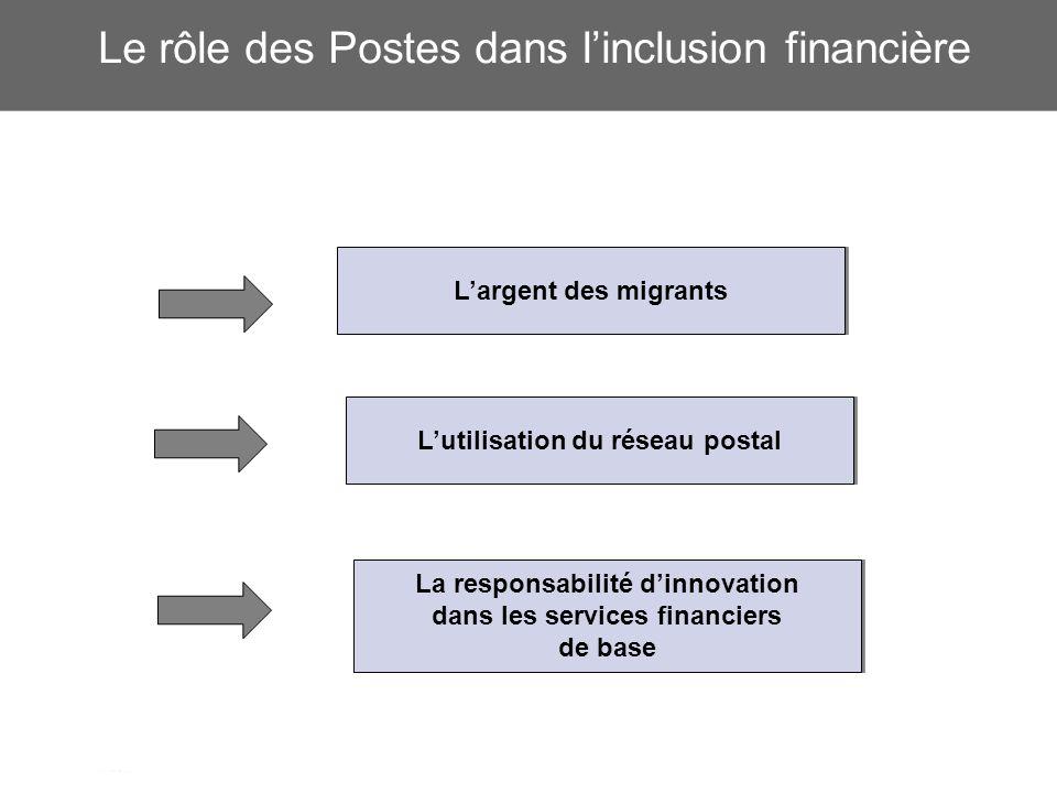 Le rôle des Postes dans linclusion financière Largent des migrants Lutilisation du réseau postal La responsabilité dinnovation dans les services financiers de base La responsabilité dinnovation dans les services financiers de base