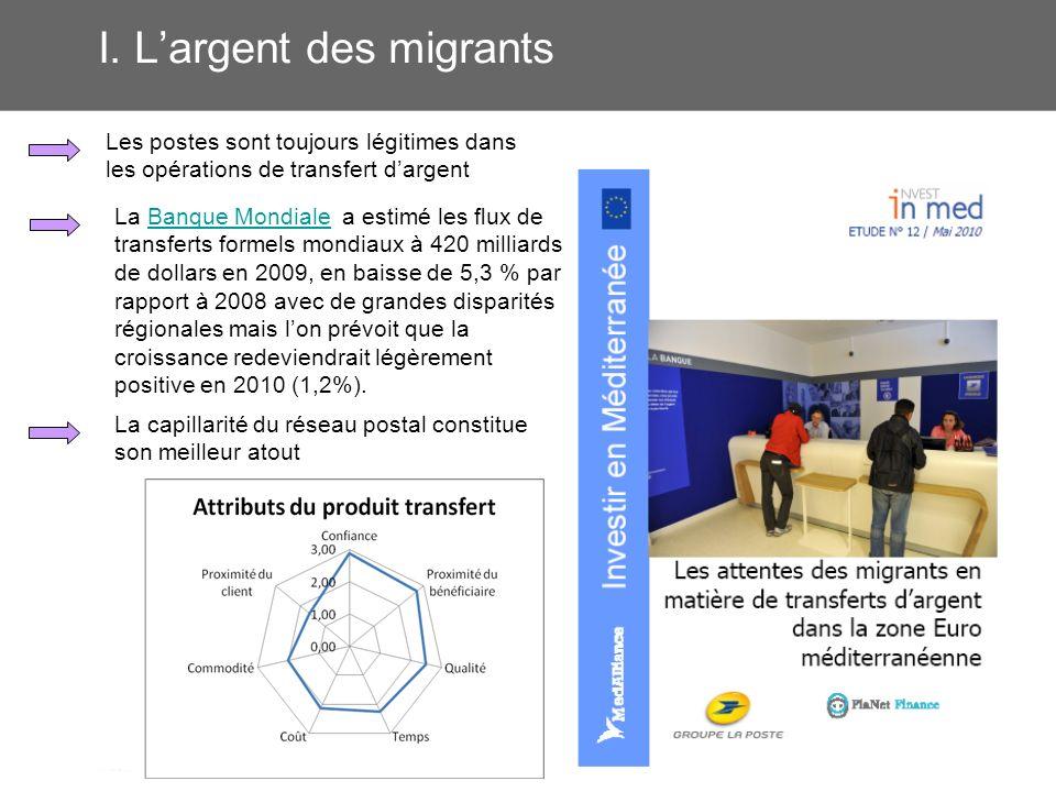 I. Largent des migrants Les postes sont toujours légitimes dans les opérations de transfert dargent La Banque Mondiale a estimé les ux de transferts f