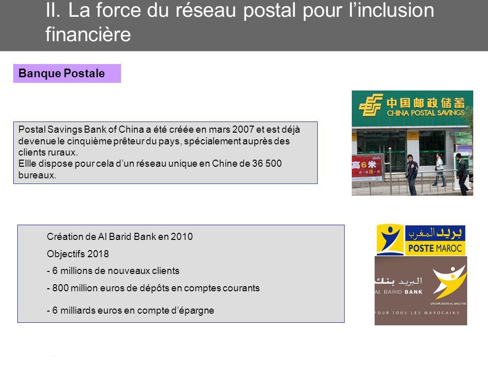 II. La force du réseau postal pour linclusion financière Banque Postale Création de Al Barid Bank en 2010 Objectifs 2018 - 6 millions de nouveaux clie