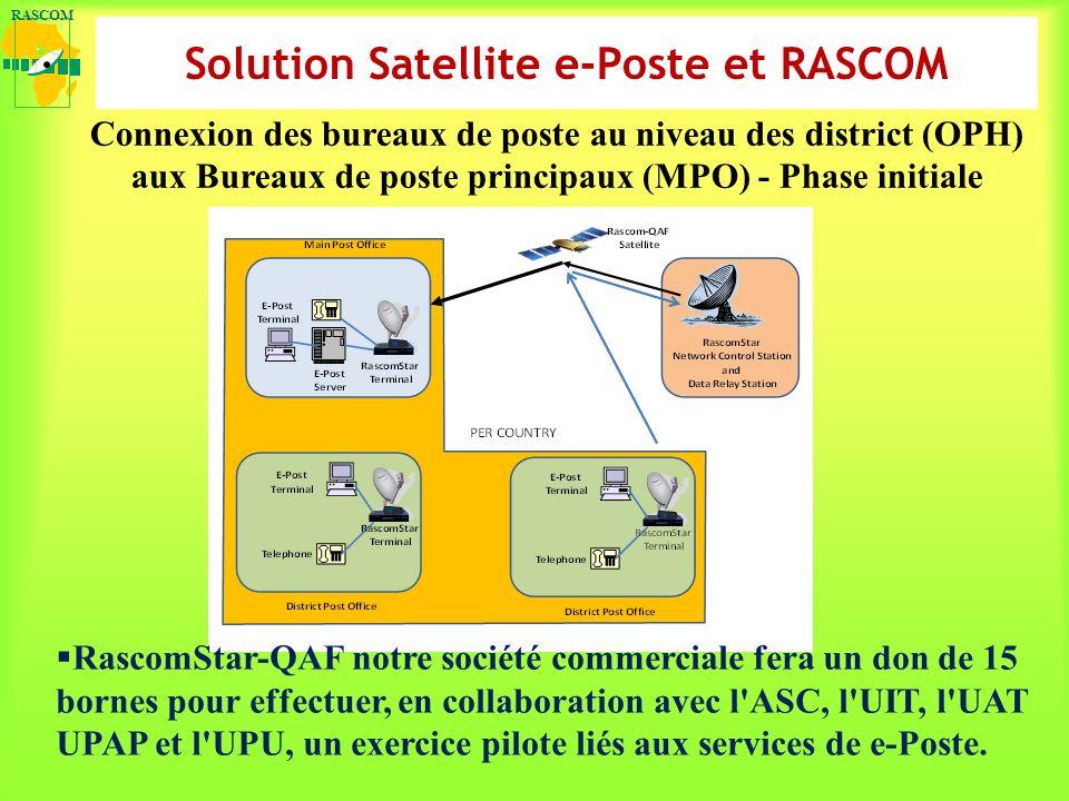 RASCOM Solution Satellite e-Poste et RASCOM Connexion des bureaux de poste au niveau des district (OPH) aux Bureaux de poste principaux (MPO) - Phase initiale RascomStar-QAF notre société commerciale fera un don de 15 bornes pour effectuer, en collaboration avec l ASC, l UIT, l UAT UPAP et l UPU, un exercice pilote liés aux services de e-Poste.