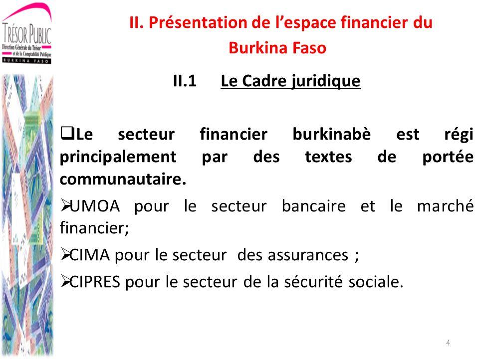 II.2Le Cadre institutionnel Il comprend: une banque centrale régionale: BCEAO (11) banques commerciales : BICIAB, BIB, BSIC, BA-BF, BRS, BHBF, SGBB, BCB, ECOBANK, BOA, CBI; cinq (5) établissements financiers : SOBCA, Alios Finances, SBE, Burkina Bail, SOFIGIB; six (6) compagnies dassurance IARD: SONAR-IARD, ALLIANZ, UAB-IARD, Colina, GA-IARD, Raynal; quatre (4) compagnies dassurance-vie : SONAR-Vie, ALLIANZ-Vie, UAB-Vie et GA-Vie; deux (2) institutions de sécurité sociale : CARFO, CNSS; des services financiers de la poste assurés par la SONAPOST; 14 fonds nationaux; une société de bourse: SBIF; 5 II.