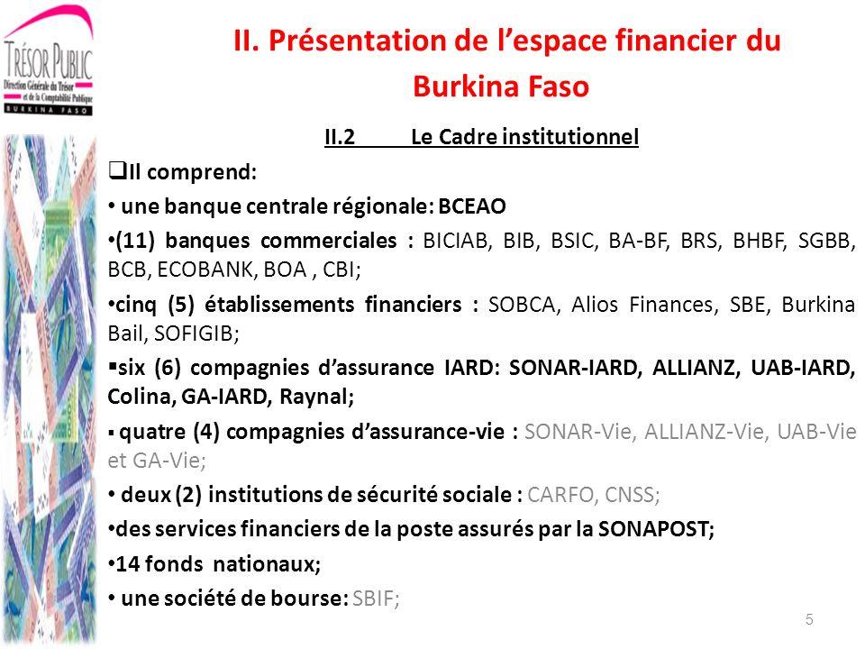 II.2Le Cadre institutionnel (suite) près de 262 institutions de microfinance agréés; plus de 60 bureaux de change manuel et 80 bureaux de transfert électronique de fonds; un marché monétaire et un marché financier régional (obligations et actions).