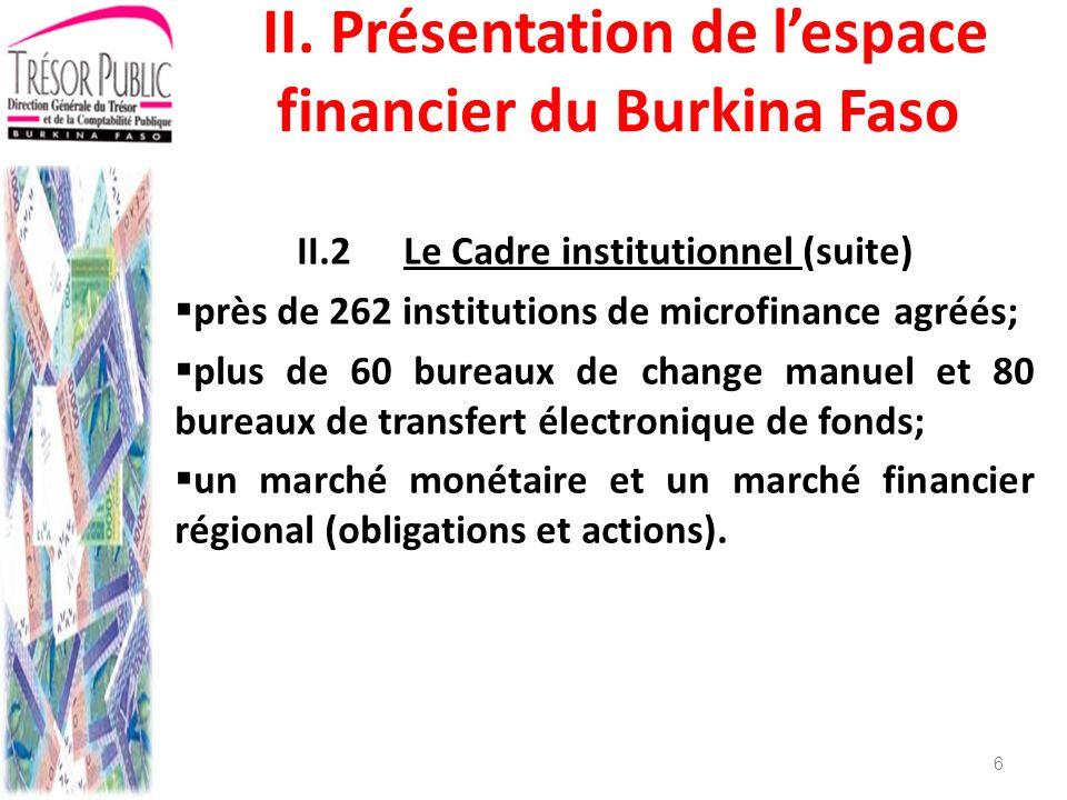 II.3Les chiffres clés Le secteur financier Burkinabè a connu une croissance soutenue au cours des dernières années.