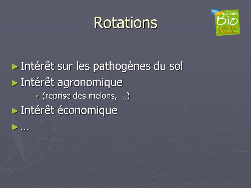 Rotations Intérêt sur les pathogènes du sol Intérêt sur les pathogènes du sol Intérêt agronomique Intérêt agronomique (reprise des melons, …) (reprise