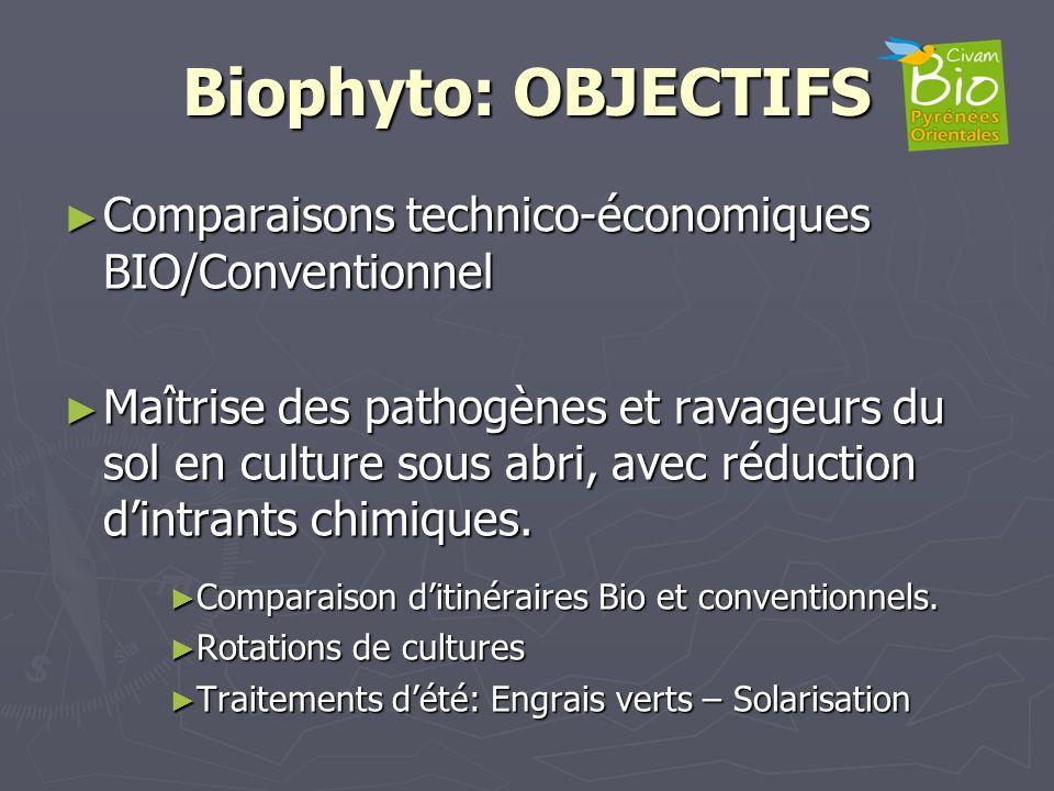 Biophyto: OBJECTIFS Comparaisons technico-économiques BIO/Conventionnel Comparaisons technico-économiques BIO/Conventionnel Maîtrise des pathogènes et