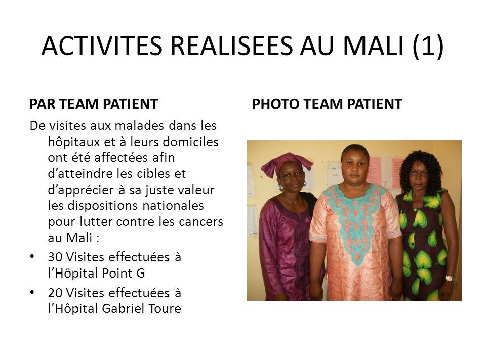 ACTIVITES REALISEES AU MALI (1) PAR TEAM PATIENT De visites aux malades dans les hôpitaux et à leurs domiciles ont été affectées afin datteindre les c