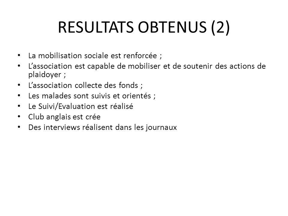 RESULTATS OBTENUS (2) La mobilisation sociale est renforcée ; Lassociation est capable de mobiliser et de soutenir des actions de plaidoyer ; Lassocia