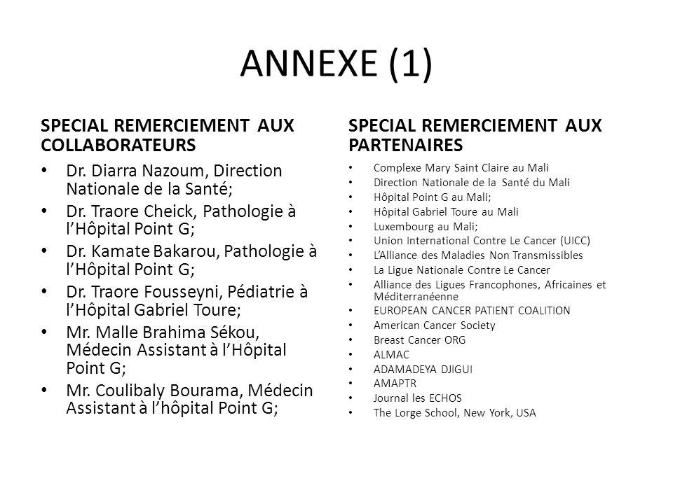 ANNEXE (1) SPECIAL REMERCIEMENT AUX COLLABORATEURS Dr. Diarra Nazoum, Direction Nationale de la Santé; Dr. Traore Cheick, Pathologie à lHôpital Point