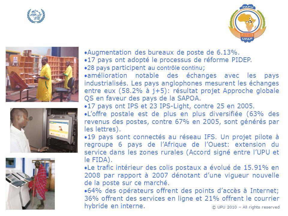 © UPU 2010 – All rights reserved Les résultats du PDR 2006-2008 en un clic Augmentation des bureaux de poste de 6.13%.