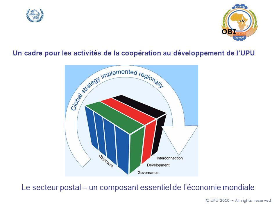 © UPU 2010 – All rights reserved UNE VISION STRATEGIQUE: LA STRATEGIE POSTALE DE NAIROBI Un cadre pour les activités de la coopération au développement de lUPU Le secteur postal – un composant essentiel de léconomie mondiale