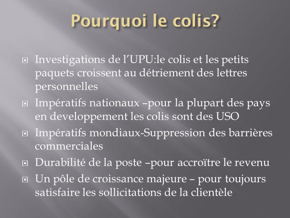 Investigations de lUPU:le colis et les petits paquets croissent au détriement des lettres personnelles Impératifs nationaux –pour la plupart des pays