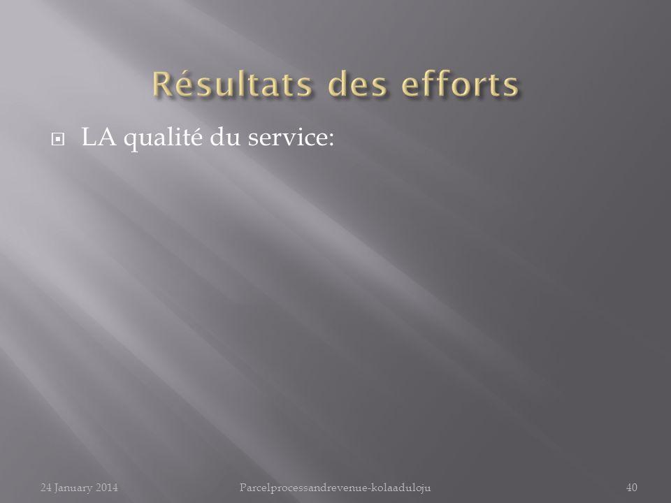 LA qualité du service: 24 January 2014Parcelprocessandrevenue-kolaaduloju40