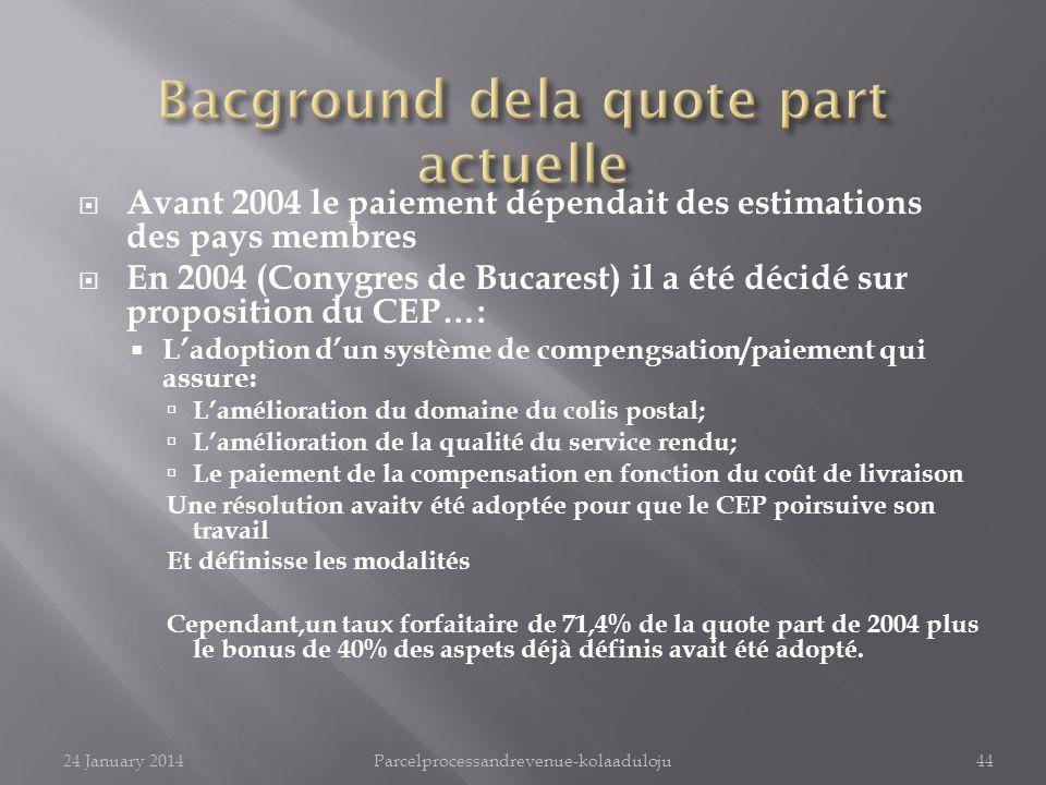 Avant 2004 le paiement dépendait des estimations des pays membres En 2004 (Conygres de Bucarest) il a été décidé sur proposition du CEP…: Ladoption du