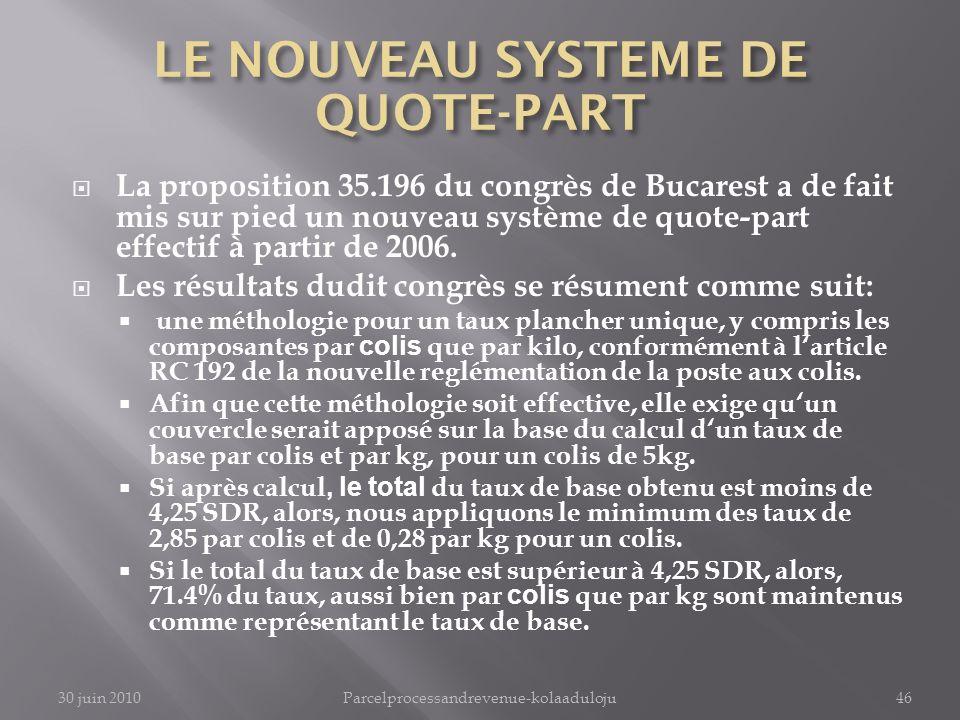 La proposition 35.196 du congrès de Bucarest a de fait mis sur pied un nouveau système de quote-part effectif à partir de 2006. Les résultats dudit co