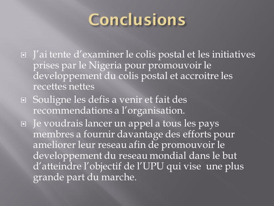 Jai tente dexaminer le colis postal et les initiatives prises par le Nigeria pour promouvoir le developpement du colis postal et accroitre les recettes nettes Souligne les defis a venir et fait des recommendations a lorganisation.