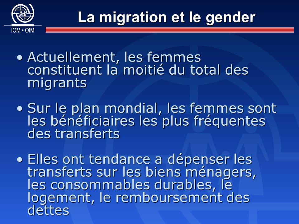 Actuellement, les femmes constituent la moitié du total des migrantsActuellement, les femmes constituent la moitié du total des migrants Sur le plan mondial, les femmes sont les bénéficiaires les plus fréquentes des transfertsSur le plan mondial, les femmes sont les bénéficiaires les plus fréquentes des transferts Elles ont tendance a dépenser les transferts sur les biens ménagers, les consommables durables, le logement, le remboursement des dettesElles ont tendance a dépenser les transferts sur les biens ménagers, les consommables durables, le logement, le remboursement des dettes Women tend to transfer small amounts more frequentlyWomen tend to transfer small amounts more frequently La migration et le gender