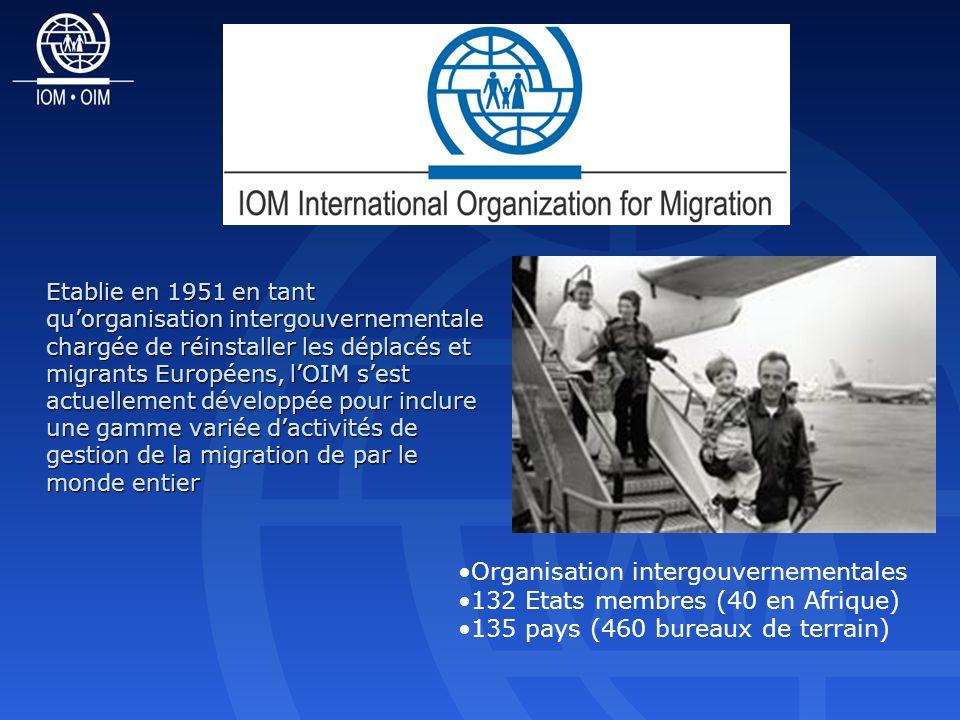 Etablie en 1951 en tant quorganisation intergouvernementale chargée de réinstaller les déplacés et migrants Européens, lOIM sest actuellement développée pour inclure une gamme variée dactivités de gestion de la migration de par le monde entier Organisation intergouvernementales 132 Etats membres (40 en Afrique) 135 pays (460 bureaux de terrain)