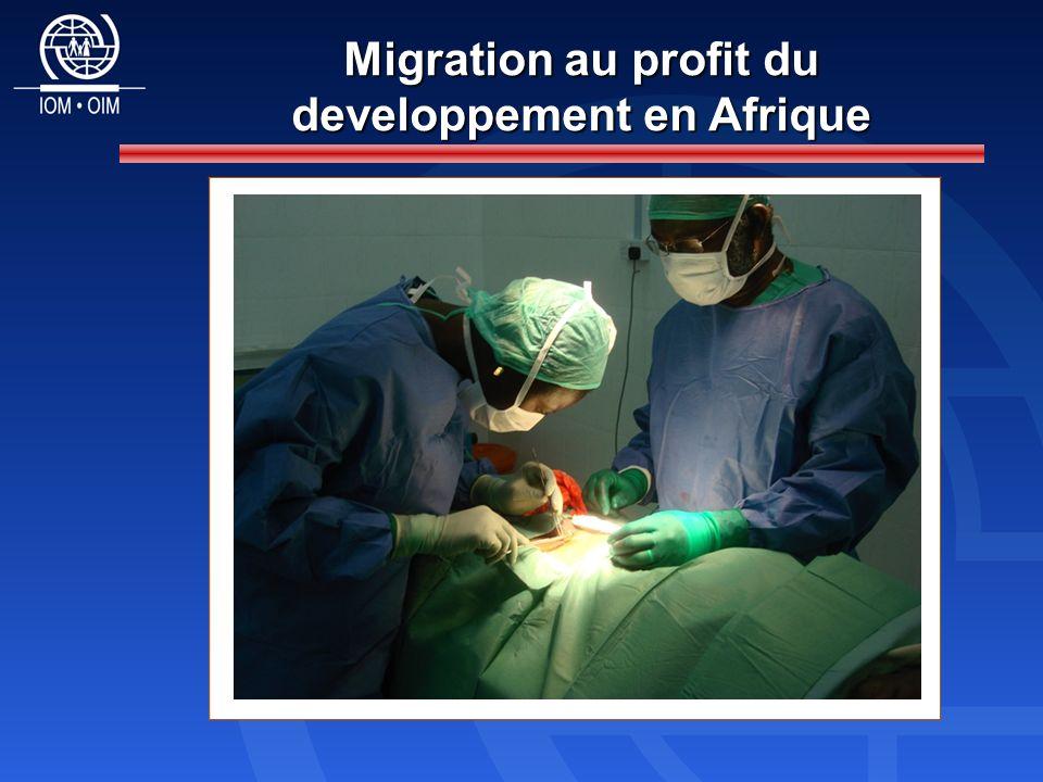 Migration au profit du developpement en Afrique