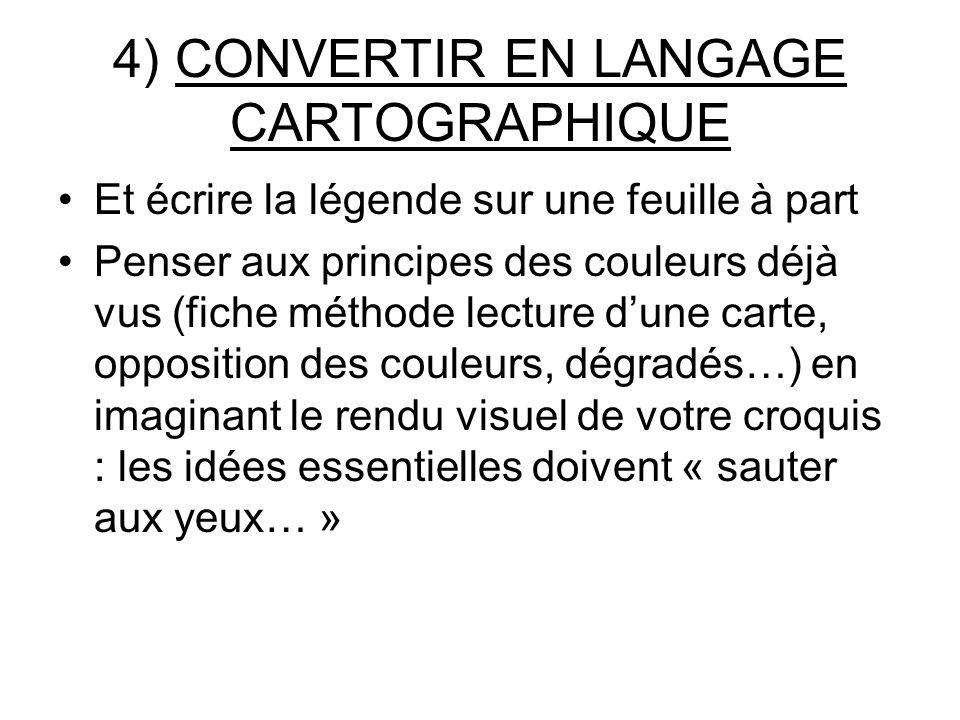 4) CONVERTIR EN LANGAGE CARTOGRAPHIQUE Et écrire la légende sur une feuille à part Penser aux principes des couleurs déjà vus (fiche méthode lecture d