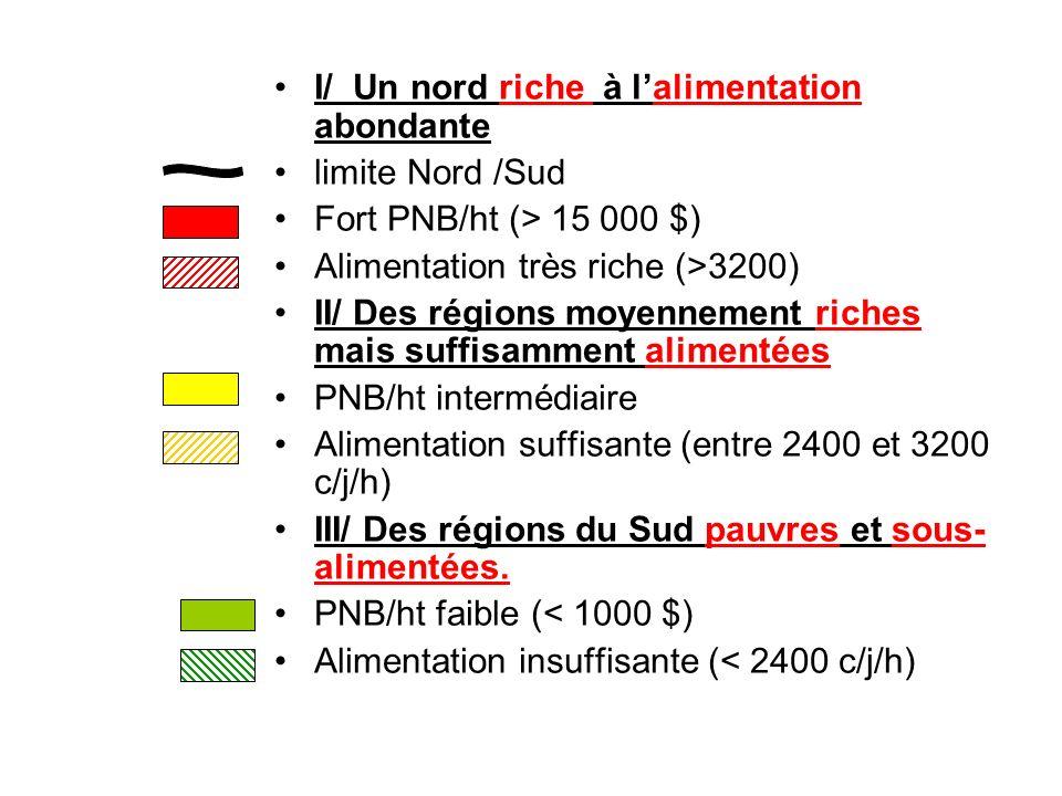 I/ Un nord riche à lalimentation abondante limite Nord /Sud Fort PNB/ht (> 15 000 $) Alimentation très riche (>3200) II/ Des régions moyennement riche