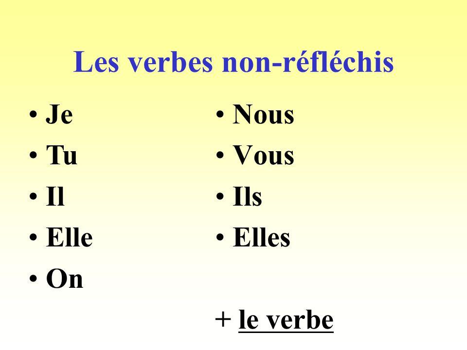 Les verbes non-réfléchis Nous Vous Ils Elles + le verbe Je Tu Il Elle On