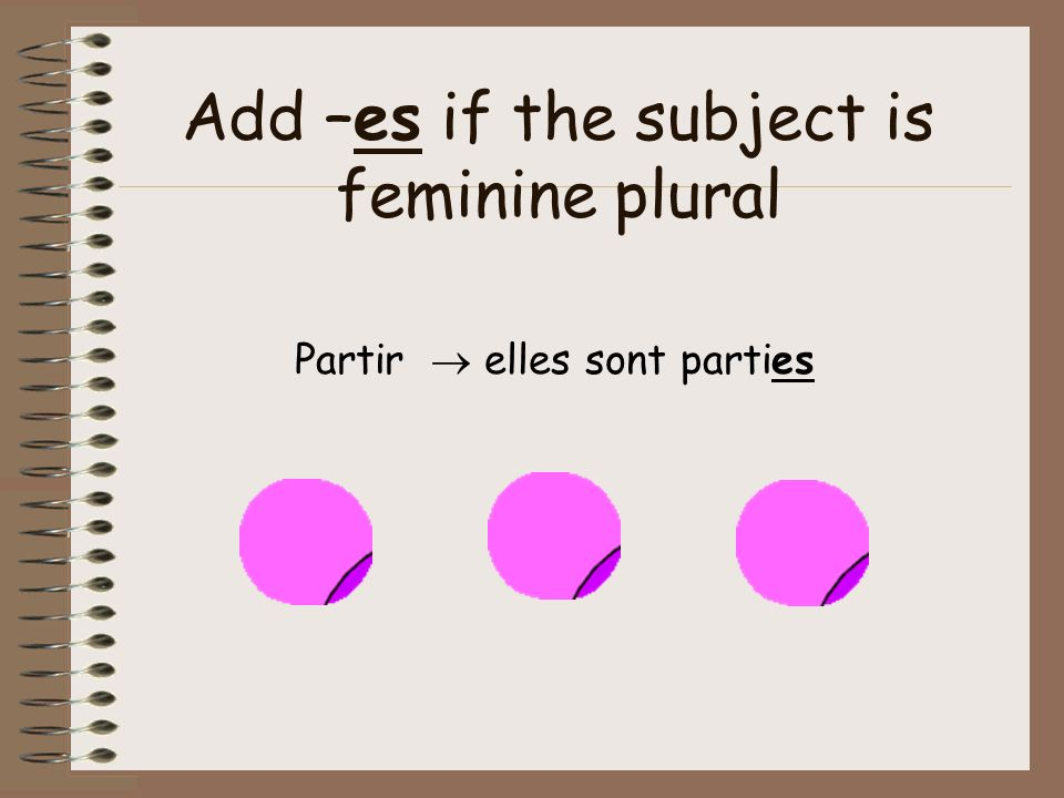 Add -s if the subject is masculine plural (or includes masculine and feminine) Arriver Ils sont arrivés