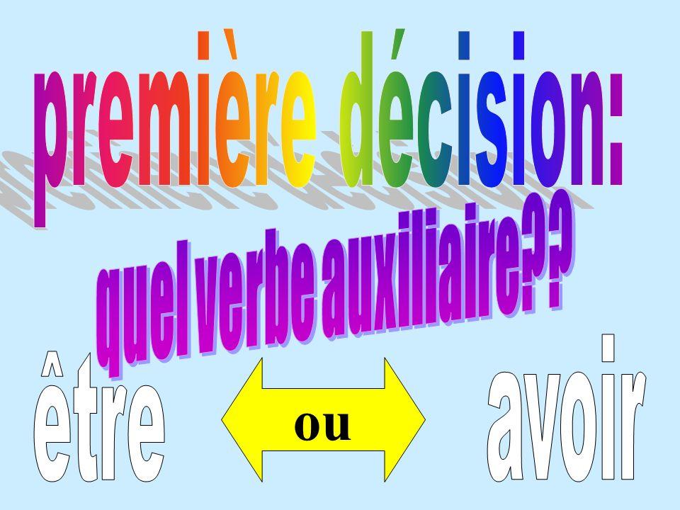 estallée aller Elle Être ou avoir?Participe passé?