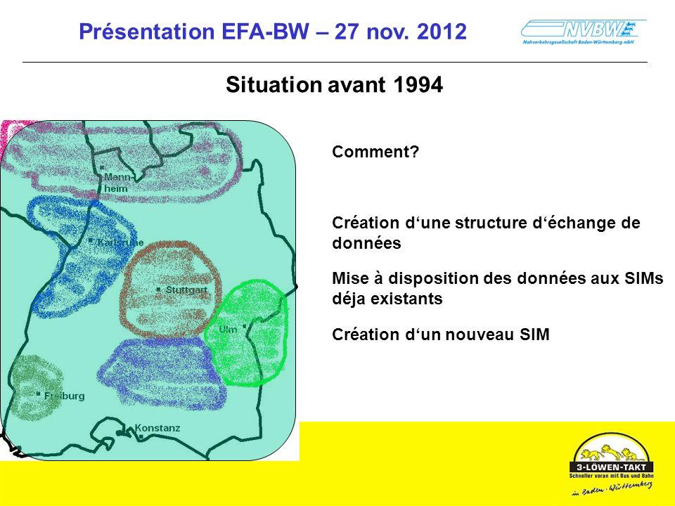 Présentation EFA-BW – 27 nov. 2012 Situation avant 1994 Comment.