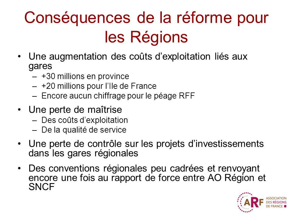 Conséquences de la réforme pour les Régions Une augmentation des coûts dexploitation liés aux gares –+30 millions en province –+20 millions pour lIle