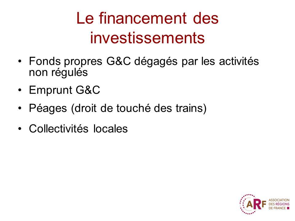 Le financement des investissements Fonds propres G&C dégagés par les activités non régulés Emprunt G&C Péages (droit de touché des trains) Collectivit