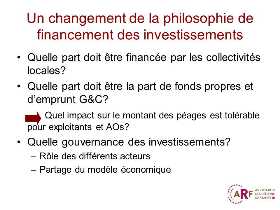 Un changement de la philosophie de financement des investissements Quelle part doit être financée par les collectivités locales? Quelle part doit être
