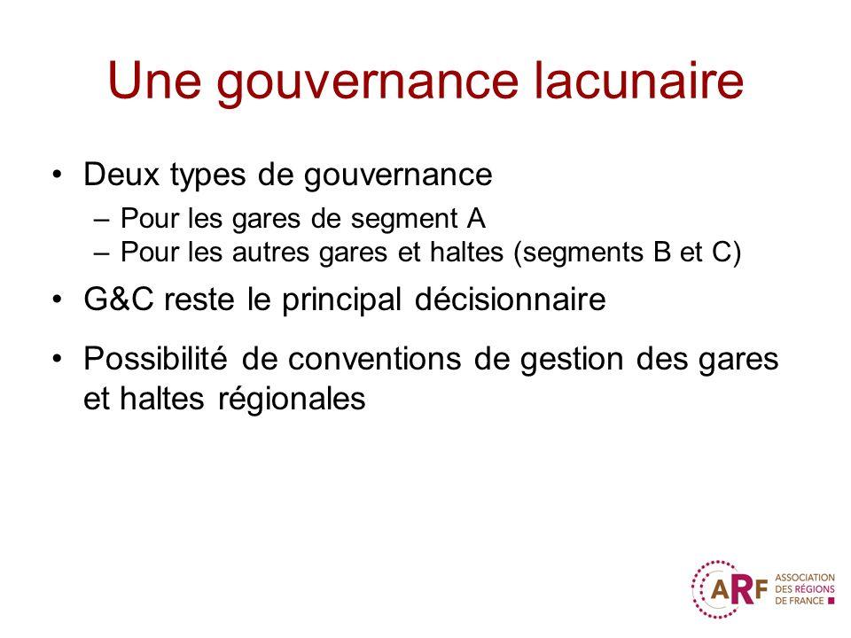 Une gouvernance lacunaire Deux types de gouvernance –Pour les gares de segment A –Pour les autres gares et haltes (segments B et C) G&C reste le princ