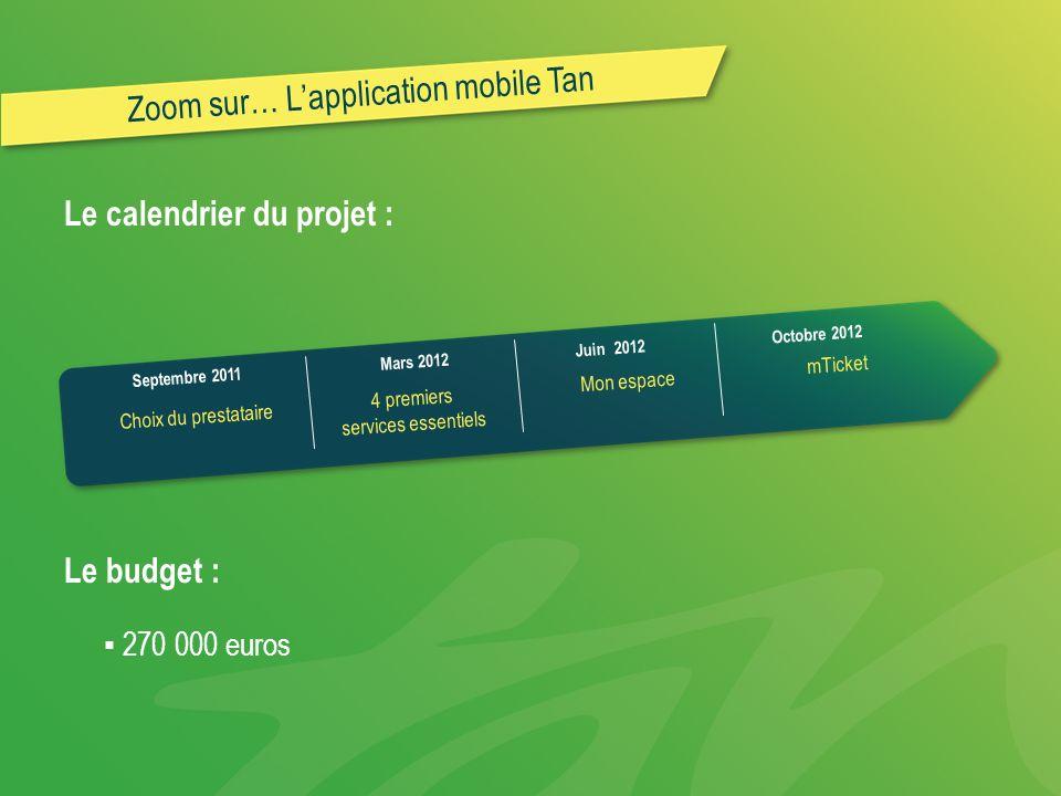 Zoom sur… Lapplication mobile Tan Le calendrier du projet : Le budget : 270 000 euros Septembre 2011 Mars 2012 Juin 2012 Octobre 2012 Choix du prestataire 4 premiers services essentiels mTicket Mon espace