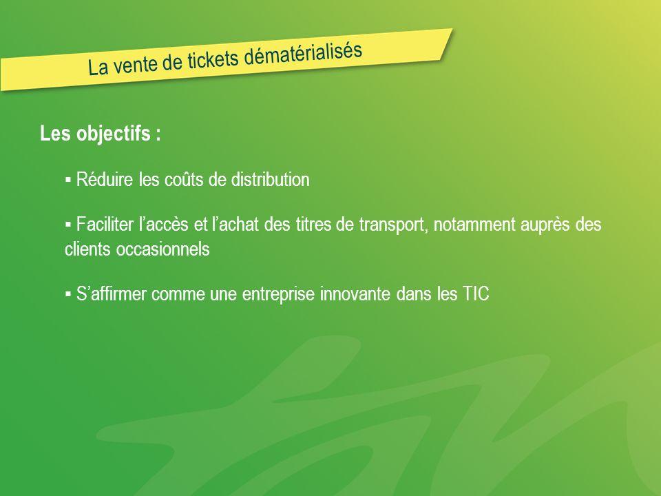 La vente de tickets dématérialisés Les objectifs : Réduire les coûts de distribution Faciliter laccès et lachat des titres de transport, notamment auprès des clients occasionnels Saffirmer comme une entreprise innovante dans les TIC