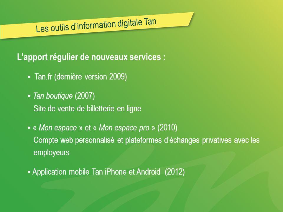 Les outils dinformation digitale Tan Lapport régulier de nouveaux services : Tan.fr (dernière version 2009) Tan boutique (2007) Site de vente de billetterie en ligne « Mon espace » et « Mon espace pro » (2010) Compte web personnalisé et plateformes déchanges privatives avec les employeurs Application mobile Tan iPhone et Android (2012)