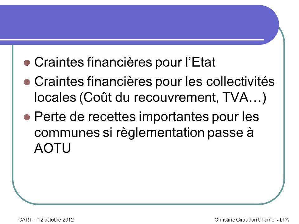 GART – 12 octobre 2012Christine Giraudon Charrier - LPA Craintes financières pour lEtat Craintes financières pour les collectivités locales (Coût du r