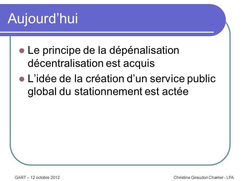 GART – 12 octobre 2012Christine Giraudon Charrier - LPA Aujourdhui Le principe de la dépénalisation décentralisation est acquis Lidée de la création d