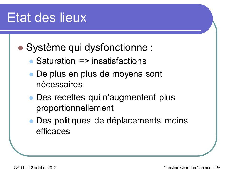 GART – 12 octobre 2012Christine Giraudon Charrier - LPA Etat des lieux Système qui dysfonctionne : Saturation => insatisfactions De plus en plus de mo