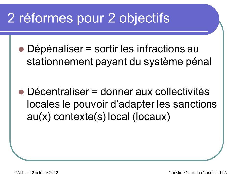 GART – 12 octobre 2012Christine Giraudon Charrier - LPA 2 réformes pour 2 objectifs Dépénaliser = sortir les infractions au stationnement payant du sy